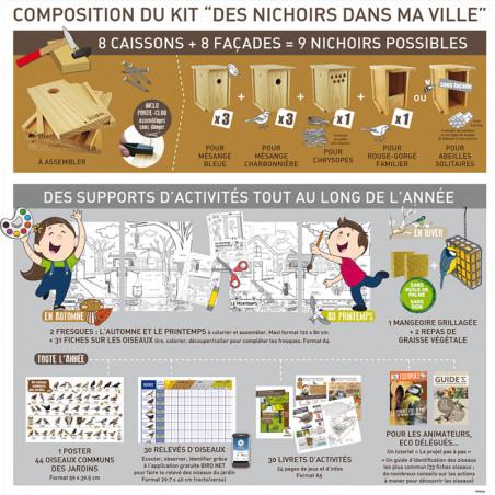 Kit des nichoirs dans ma ville Natures market Oisilloon.net construire des nichoirs pour les écoles et les mairies